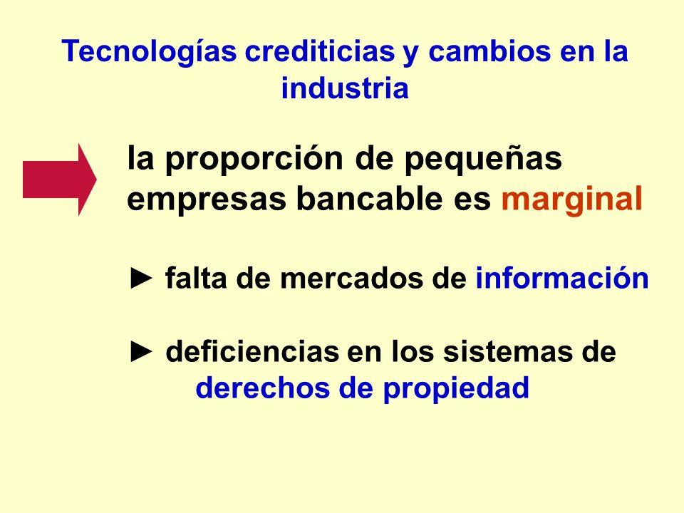 Tecnologías crediticias y cambios en la industria la proporción de pequeñas empresas bancable es marginal falta de mercados de información deficiencia