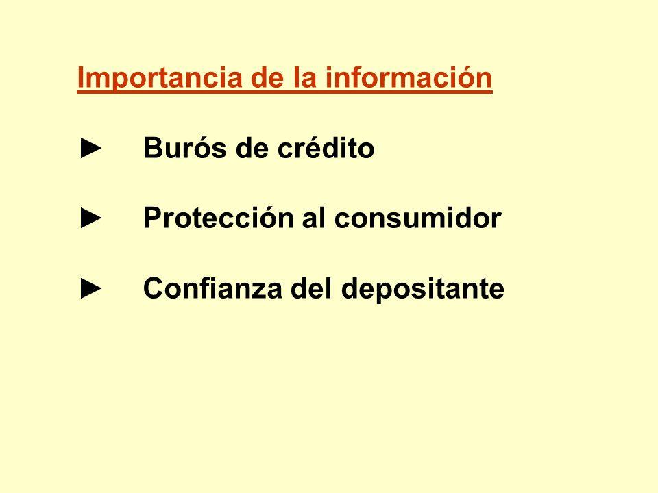 Importancia de la información Burós de crédito Protección al consumidor Confianza del depositante