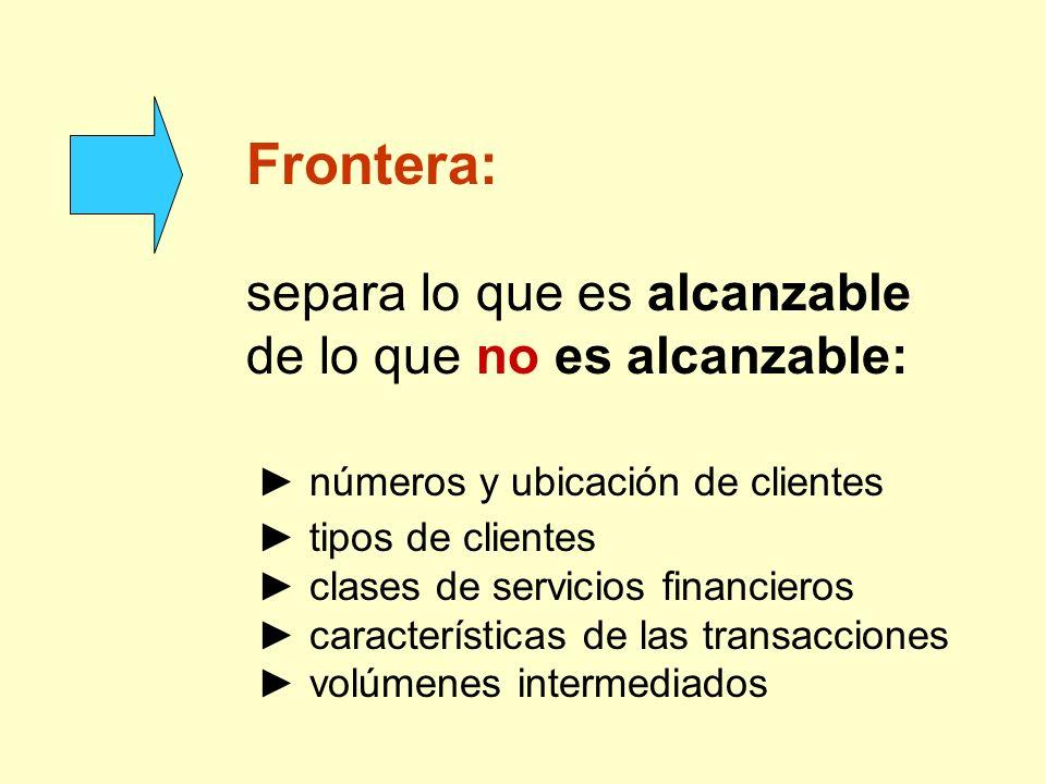 Frontera: separa lo que es alcanzable de lo que no es alcanzable: números y ubicación de clientes tipos de clientes clases de servicios financieros ca