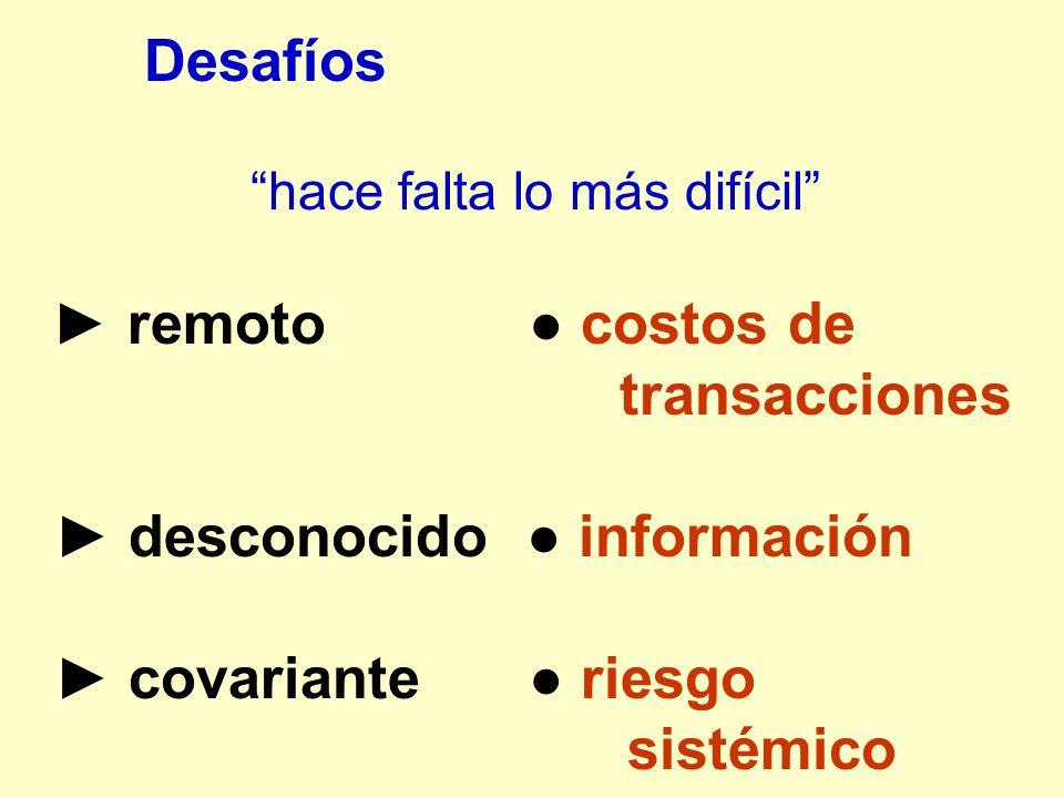 Desafíos hace falta lo más difícil remoto costos de transacciones desconocido información covariante riesgo sistémico