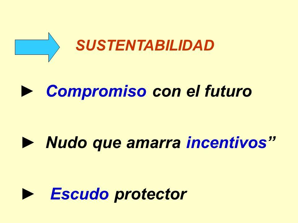 SUSTENTABILIDAD Compromiso con el futuro Nudo que amarra incentivos Escudo protector