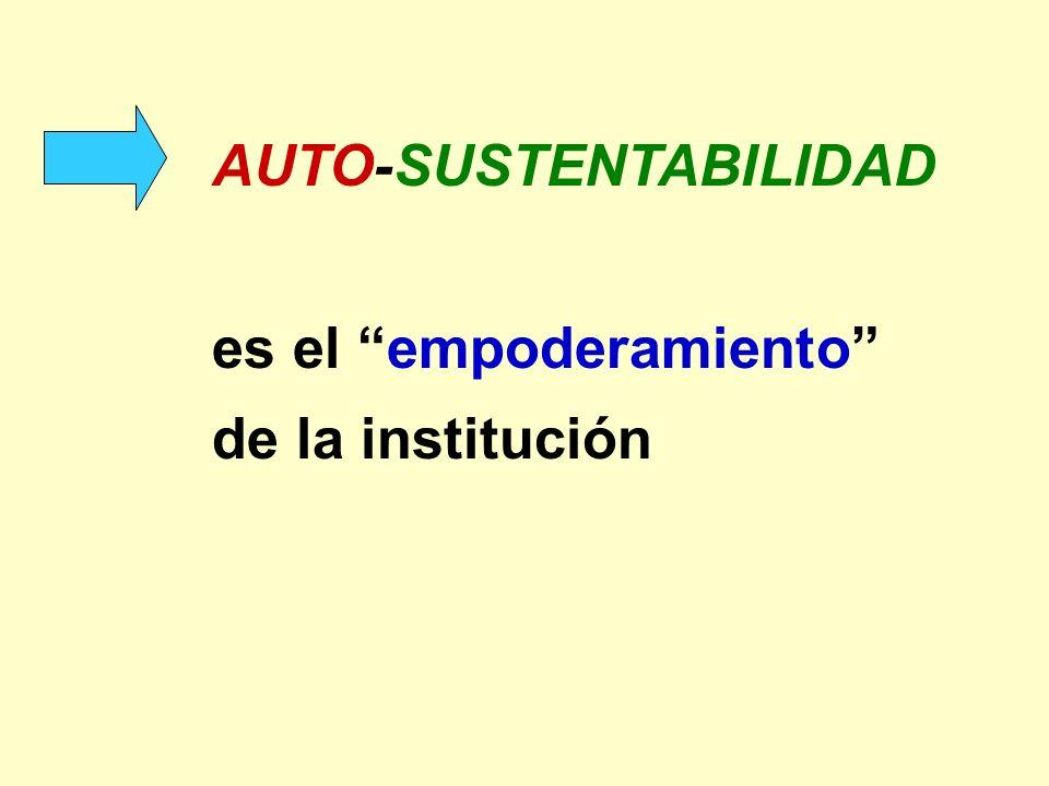 AUTO-SUSTENTABILIDAD es el empoderamiento de la institución