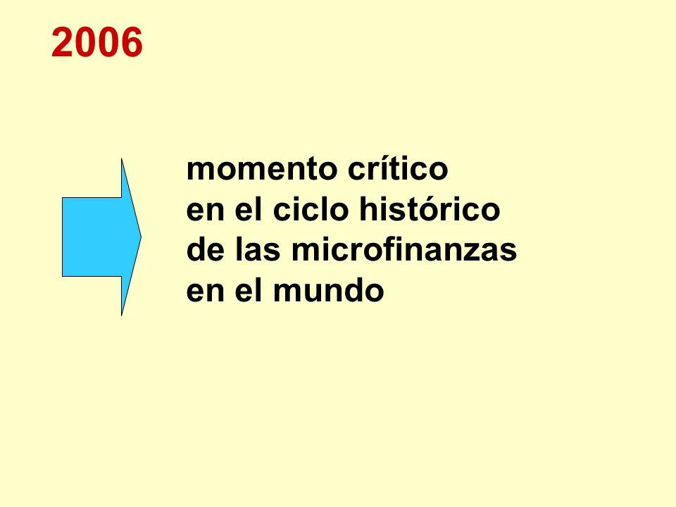 2006 momento crítico en el ciclo histórico de las microfinanzas en el mundo