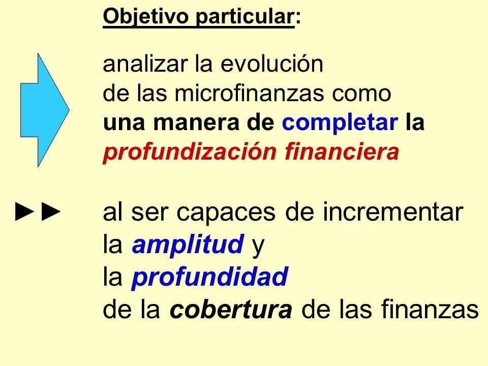 Objetivo particular: analizar la evolución de las microfinanzas como una manera de completar la profundización financiera al ser capaces de incrementa