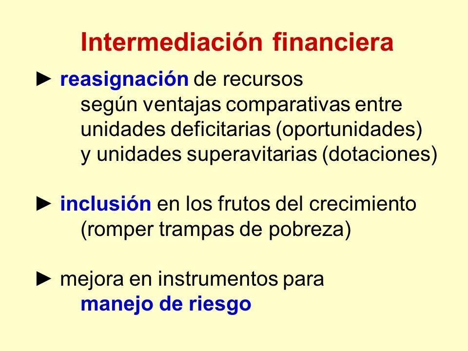 Intermediación financiera reasignación de recursos según ventajas comparativas entre unidades deficitarias (oportunidades) y unidades superavitarias (
