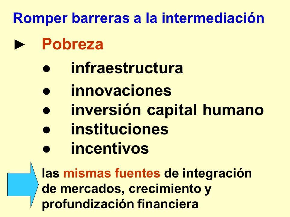 Romper barreras a la intermediación Pobreza infraestructura innovaciones inversión capital humano instituciones incentivos las mismas fuentes de integ