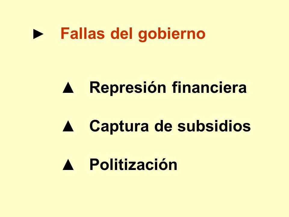 Fallas del gobierno Represión financiera Captura de subsidios Politización