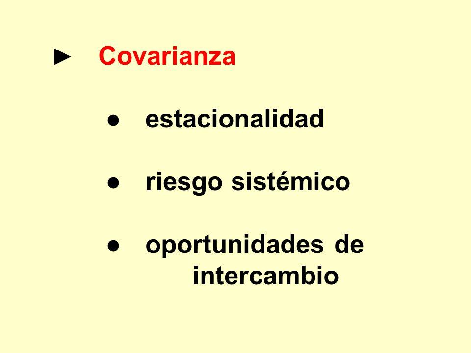 Covarianza estacionalidad riesgo sistémico oportunidades de intercambio