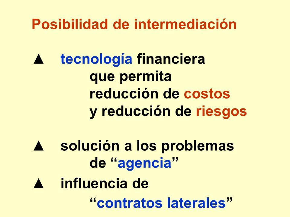 Posibilidad de intermediación tecnología financiera que permita reducción de costos y reducción de riesgos solución a los problemas de agencia influen