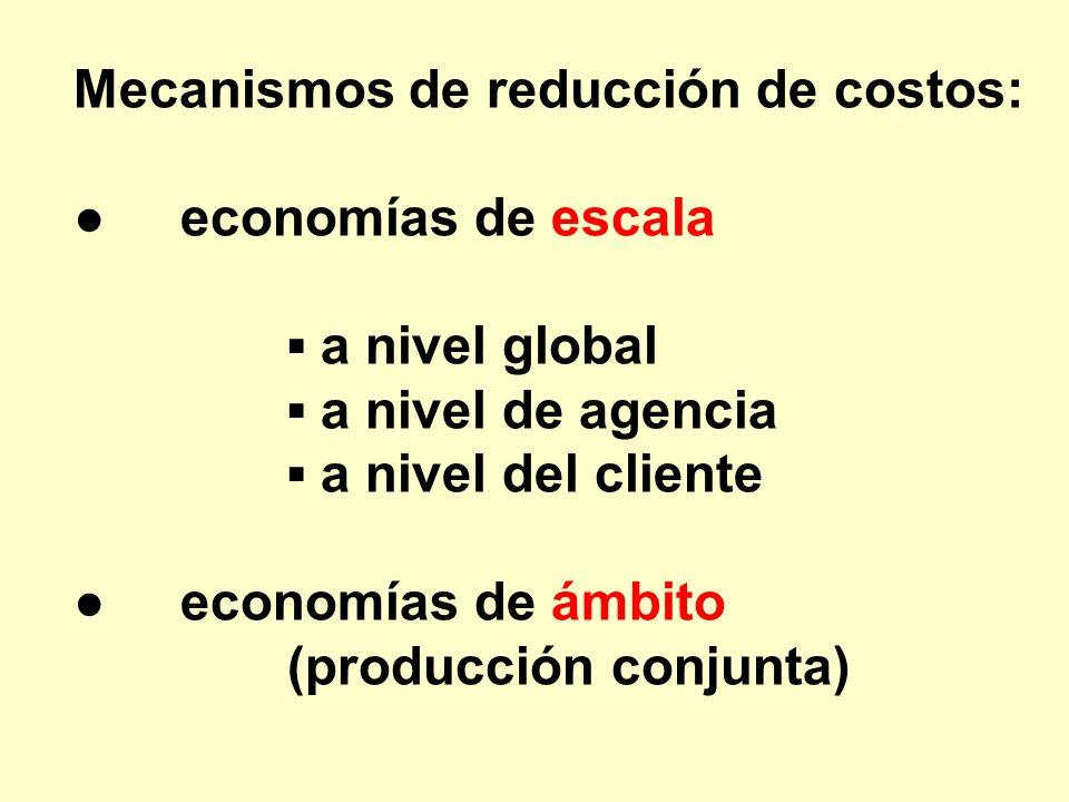 Mecanismos de reducción de costos: economías de escala a nivel global a nivel de agencia a nivel del cliente economías de ámbito (producción conjunta)