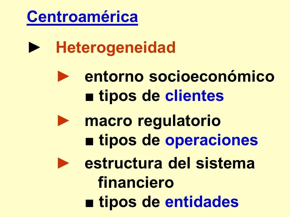 Centroamérica Heterogeneidad entorno socioeconómico tipos de clientes macro regulatorio tipos de operaciones estructura del sistema financiero tipos d