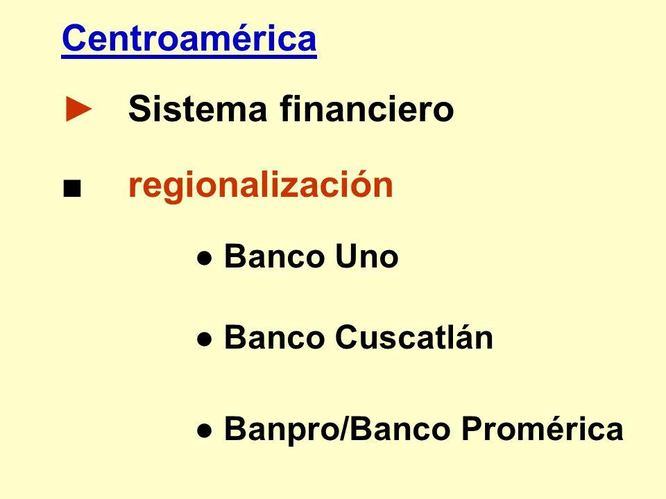 Centroamérica Sistema financiero regionalización Banco Uno Banco Cuscatlán Banpro/Banco Promérica