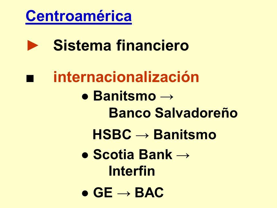 Centroamérica Sistema financiero internacionalización Banitsmo Banco Salvadoreño HSBC Banitsmo Scotia Bank Interfin GE BAC