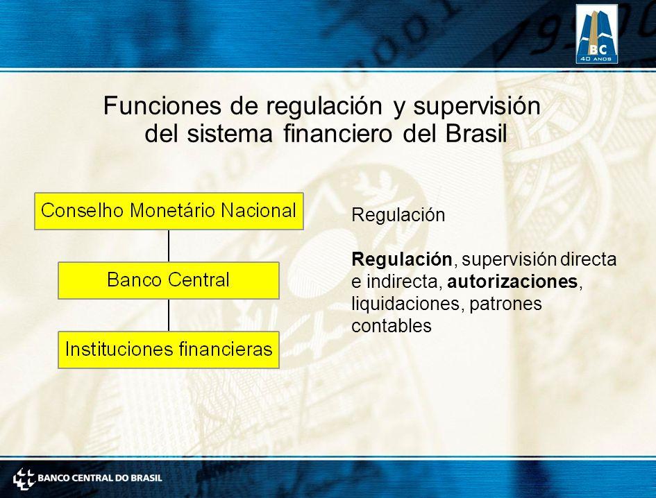 Funciones de regulación y supervisión del sistema financiero del Brasil Regulación Regulación, supervisión directa e indirecta, autorizaciones, liquidaciones, patrones contables