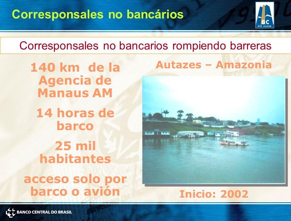Corresponsales no bancarios rompiendo barreras 140 km de la Agencia de Manaus AM 14 horas de barco 25 mil habitantes acceso solo por barco o avión Autazes – Amazonia Inicio: 2002 Corresponsales no bancários
