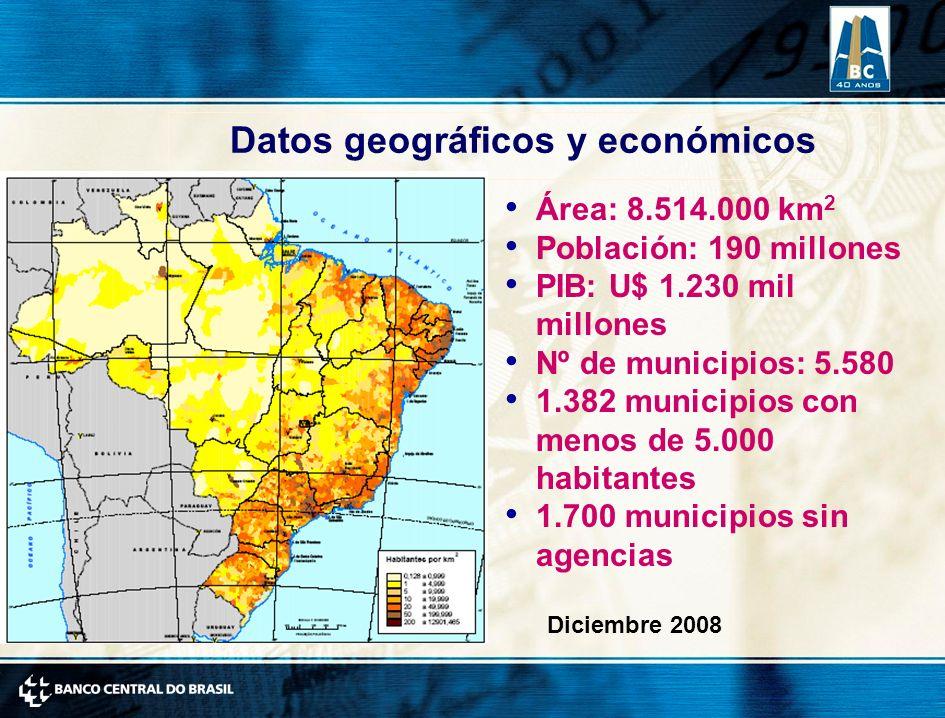 Área: 8.514.000 km 2 Población: 190 millones PIB: U$ 1.230 mil millones Nº de municipios: 5.580 1.382 municipios con menos de 5.000 habitantes 1.700 municipios sin agencias Datos geográficos y económicos Diciembre 2008