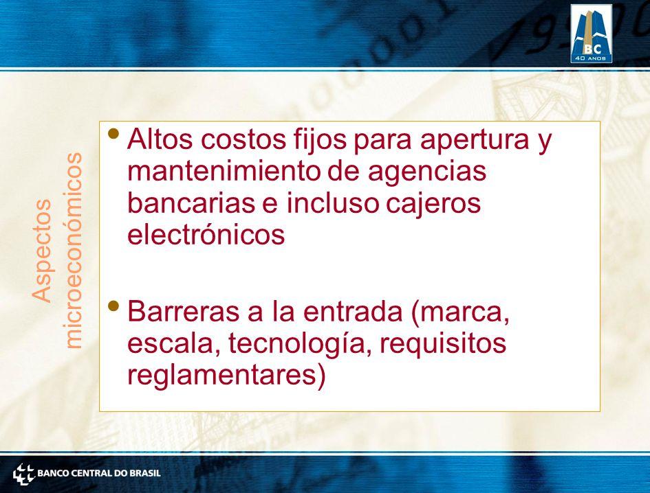 Altos costos fijos para apertura y mantenimiento de agencias bancarias e incluso cajeros electrónicos Barreras a la entrada (marca, escala, tecnología, requisitos reglamentares) Aspectos microeconómicos