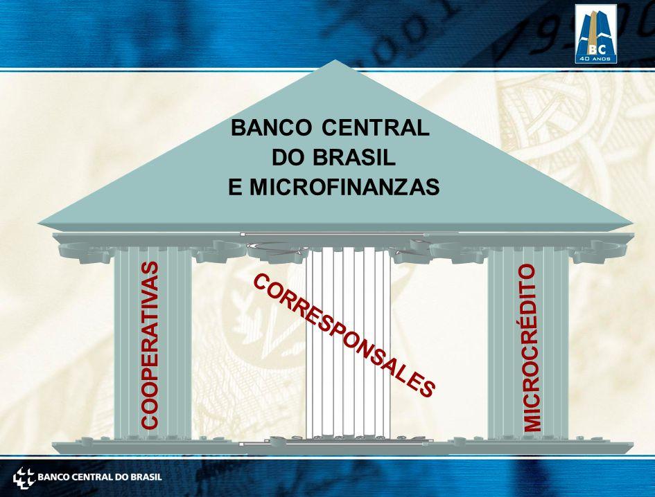 BANCO CENTRAL DO BRASIL E MICROFINANZAS COOPERATIVAS MICROCRÉDITO CORRESPONSALES