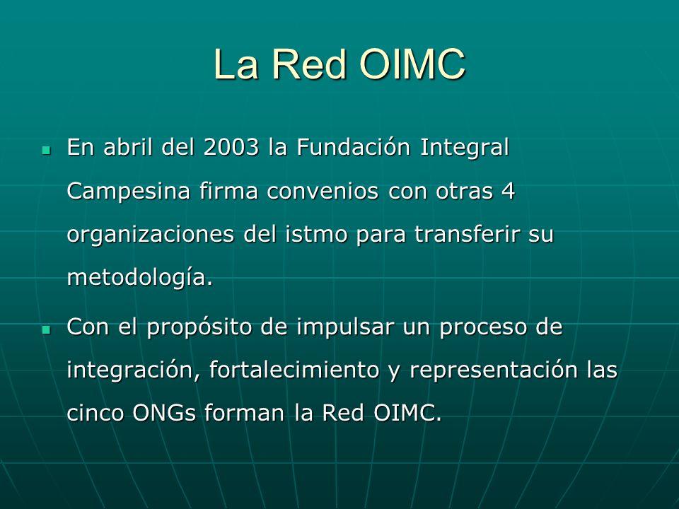 La Red OIMC En abril del 2003 la Fundación Integral Campesina firma convenios con otras 4 organizaciones del istmo para transferir su metodología. En