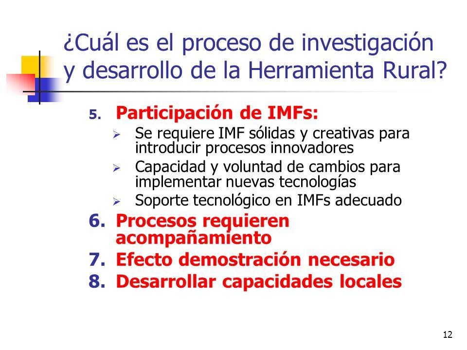 12 ¿Cuál es el proceso de investigación y desarrollo de la Herramienta Rural? 5. Participación de IMFs: Se requiere IMF sólidas y creativas para intro