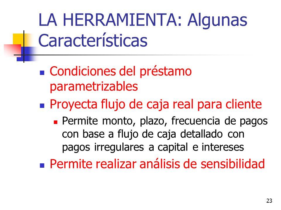 23 LA HERRAMIENTA: Algunas Características Condiciones del préstamo parametrizables Proyecta flujo de caja real para cliente Permite monto, plazo, fre