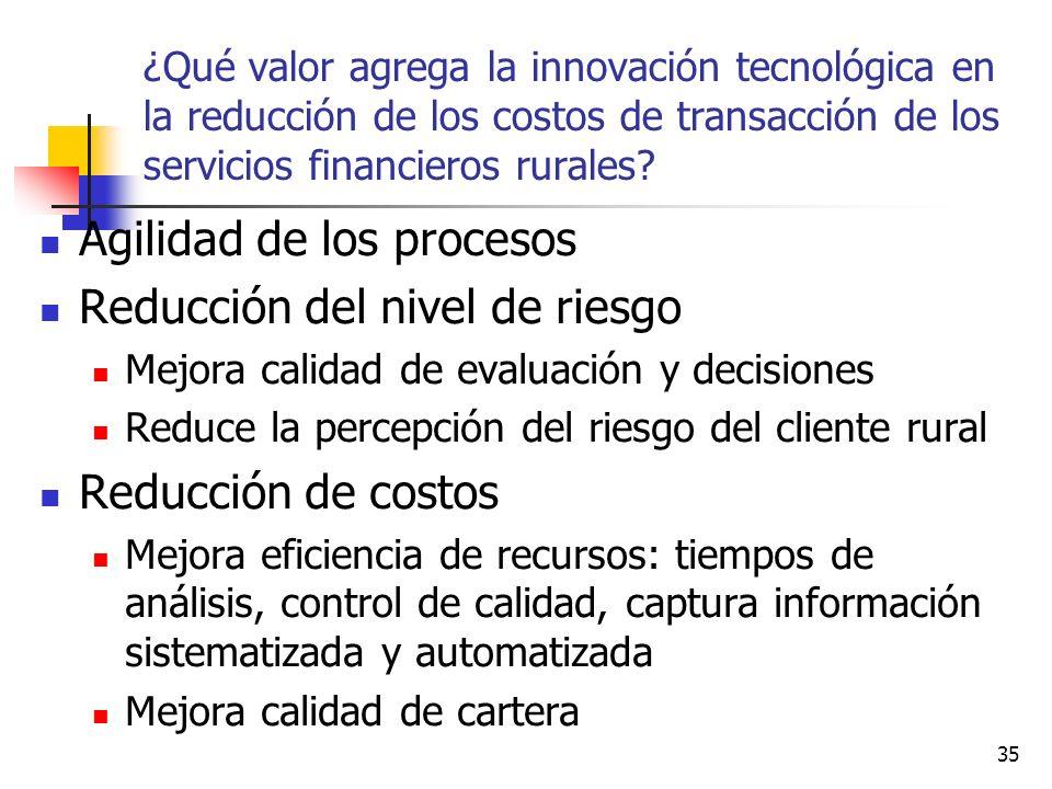 35 ¿Qué valor agrega la innovación tecnológica en la reducción de los costos de transacción de los servicios financieros rurales? Agilidad de los proc