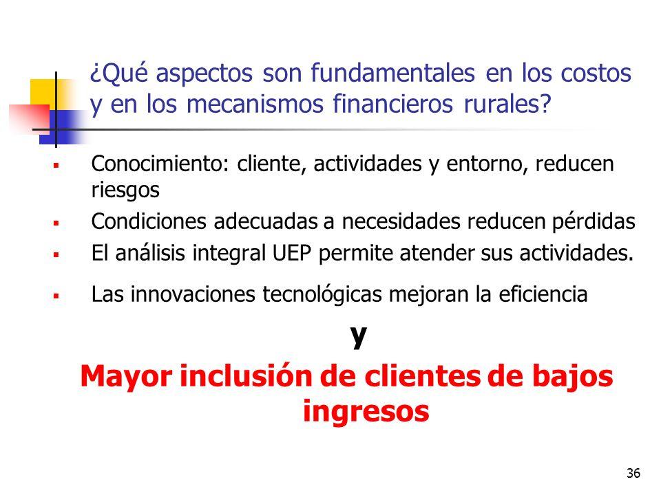 36 ¿Qué aspectos son fundamentales en los costos y en los mecanismos financieros rurales? Conocimiento: cliente, actividades y entorno, reducen riesgo