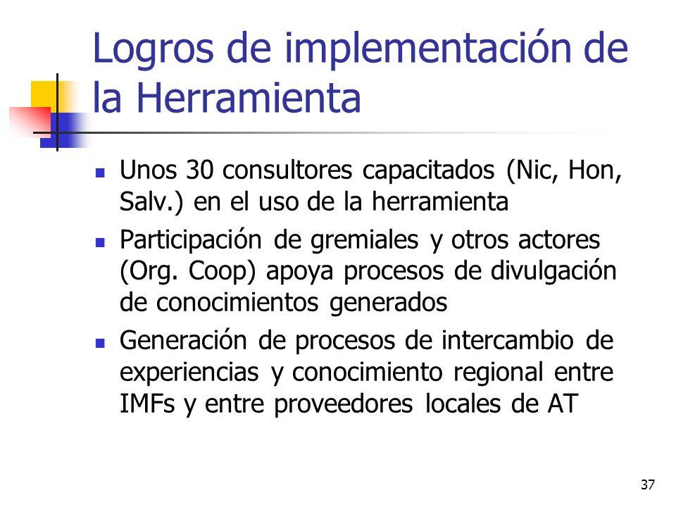 37 Logros de implementación de la Herramienta Unos 30 consultores capacitados (Nic, Hon, Salv.) en el uso de la herramienta Participación de gremiales