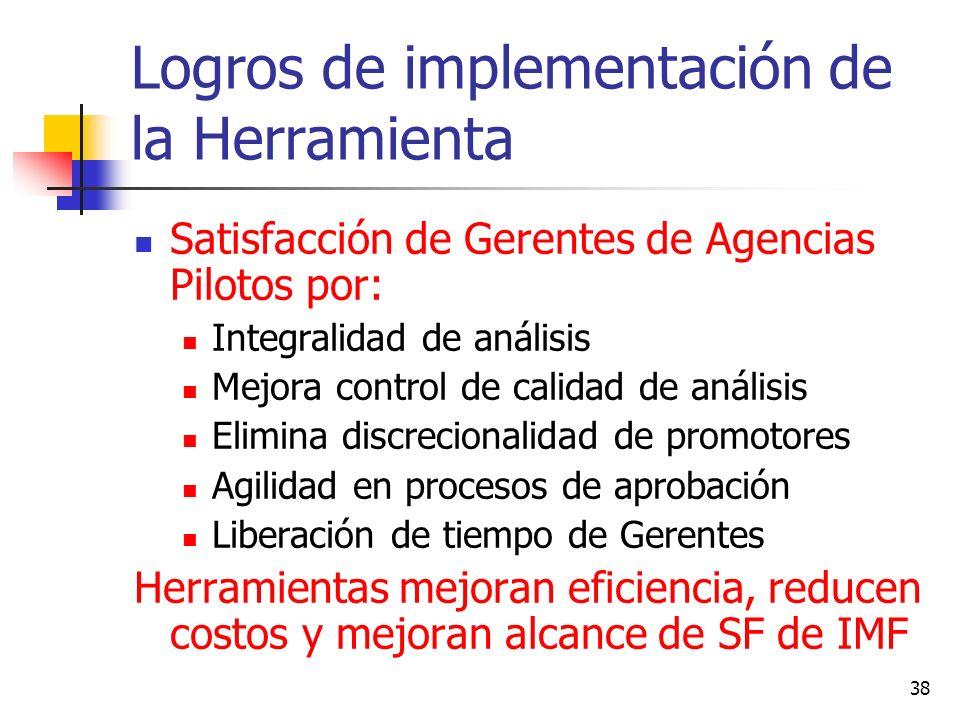 38 Logros de implementación de la Herramienta Satisfacción de Gerentes de Agencias Pilotos por: Integralidad de análisis Mejora control de calidad de