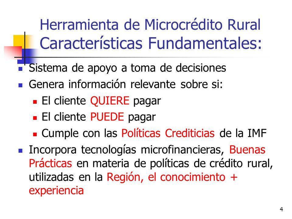 4 Herramienta de Microcrédito Rural Características Fundamentales: Sistema de apoyo a toma de decisiones Genera información relevante sobre si: El cli