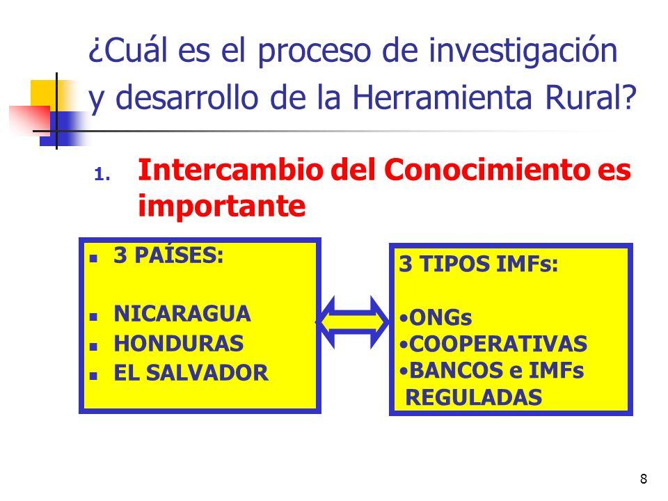 8 ¿Cuál es el proceso de investigación y desarrollo de la Herramienta Rural? 1. Intercambio del Conocimiento es importante 3 PAÍSES: NICARAGUA HONDURA