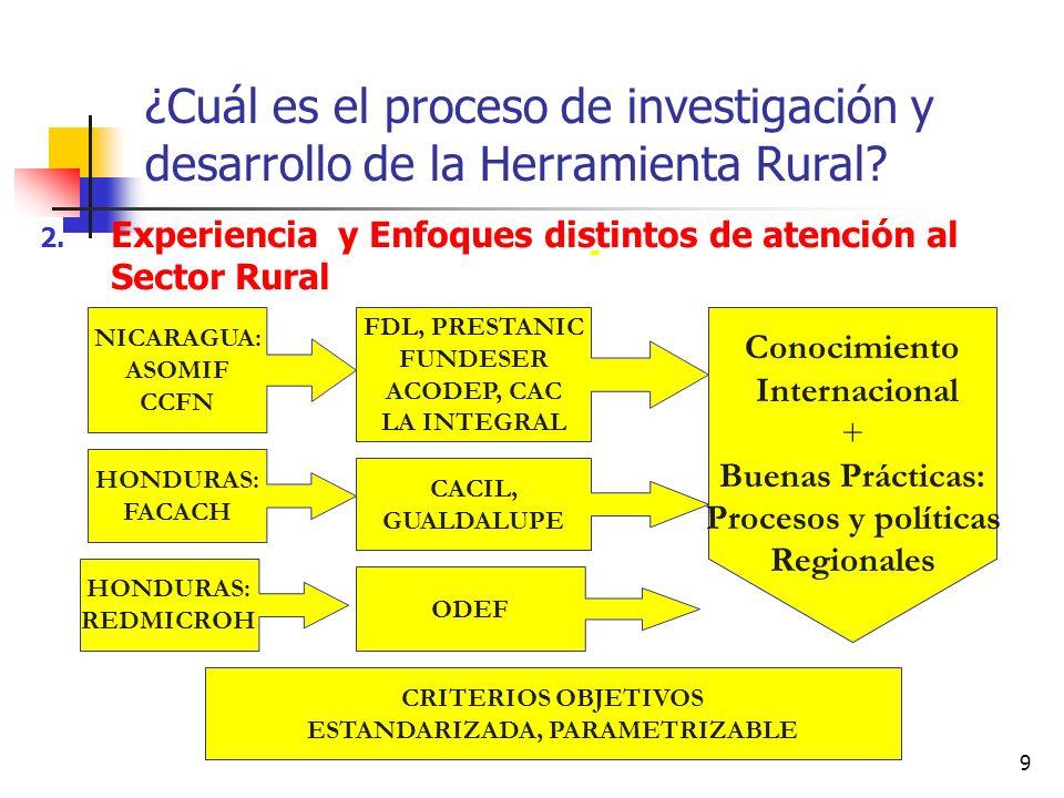 9 ¿Cuál es el proceso de investigación y desarrollo de la Herramienta Rural? 2. Experiencia y Enfoques distintos de atención al Sector Rural NICARAGUA
