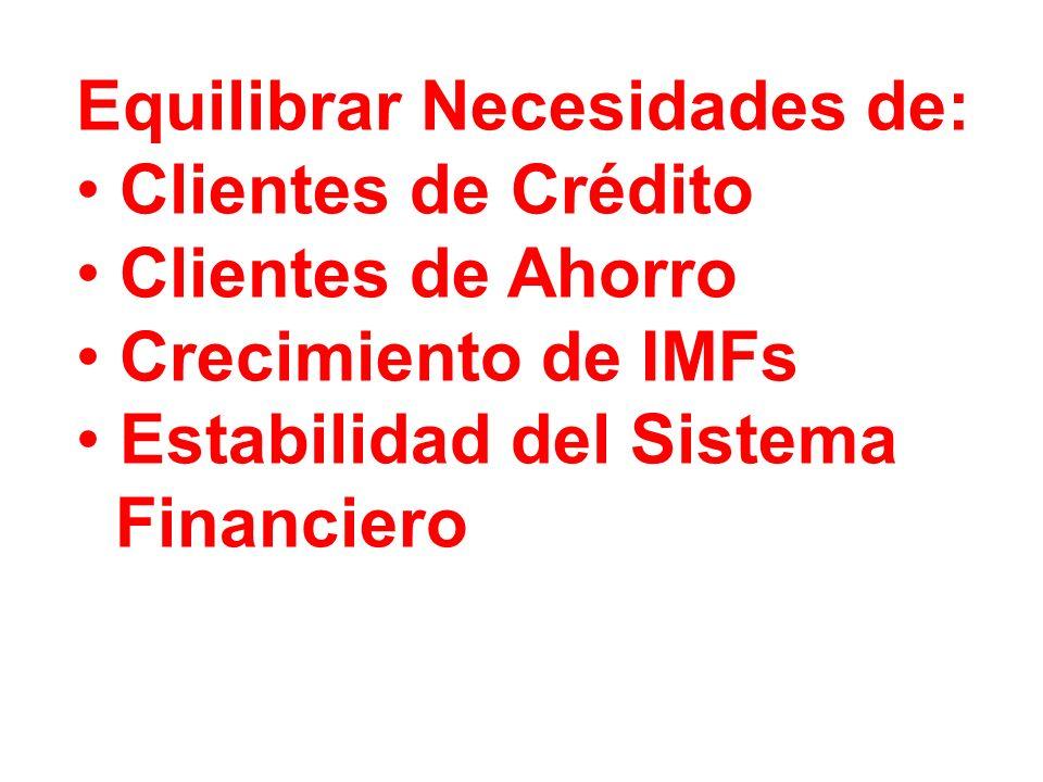 Equilibrar Necesidades de: Clientes de Crédito Clientes de Ahorro Crecimiento de IMFs Estabilidad del Sistema Financiero