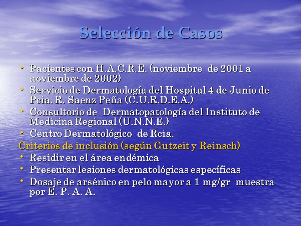 Selección de Casos Pacientes con H.A.C.R.E. (noviembre de 2001 a noviembre de 2002) Pacientes con H.A.C.R.E. (noviembre de 2001 a noviembre de 2002) S