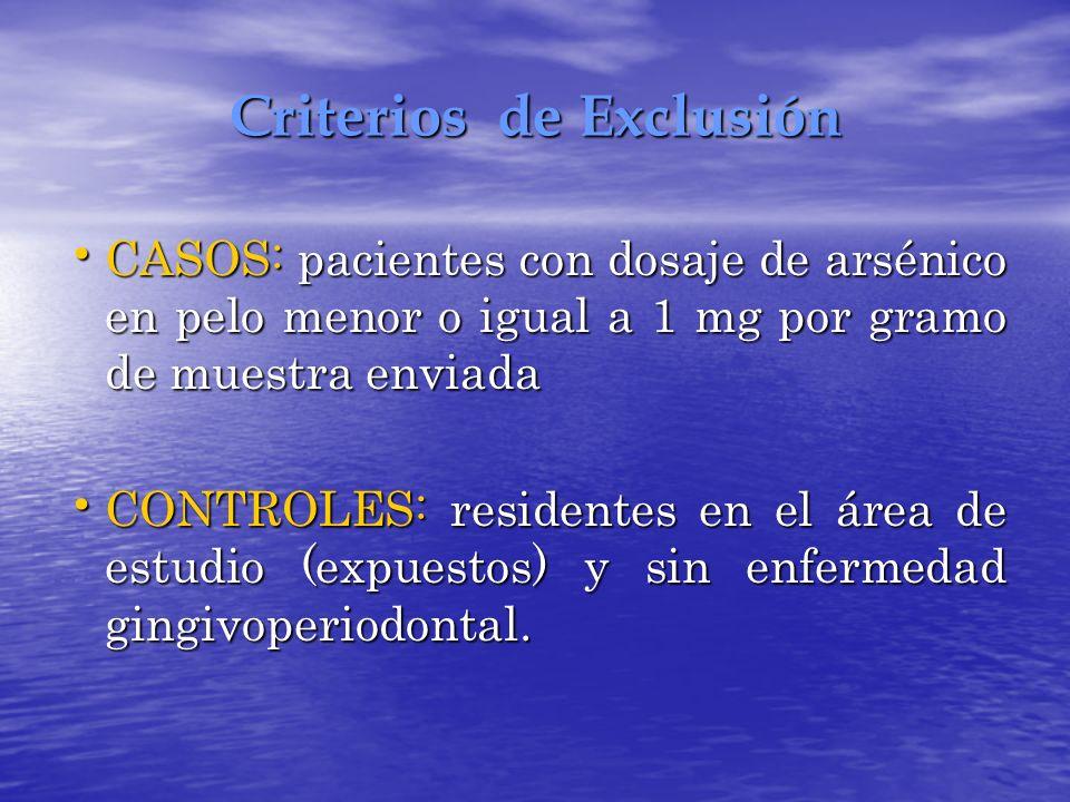 Criterios de Exclusión CASOS: pacientes con dosaje de arsénico en pelo menor o igual a 1 mg por gramo de muestra enviada CASOS: pacientes con dosaje d