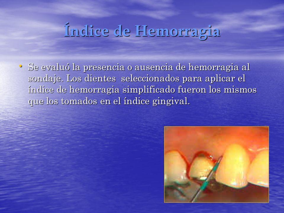 Índice de Hemorragia Se evaluó la presencia o ausencia de hemorragia al sondaje. Los dientes seleccionados para aplicar el índice de hemorragia simpli