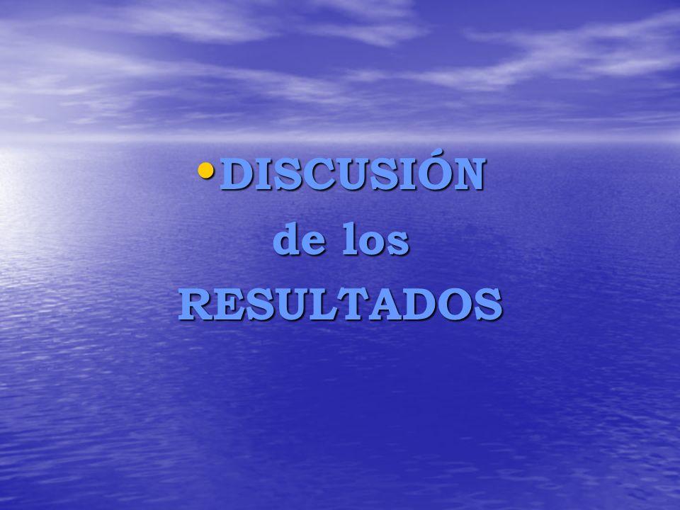 DISCUSIÓN DISCUSIÓN de los RESULTADOS RESULTADOS