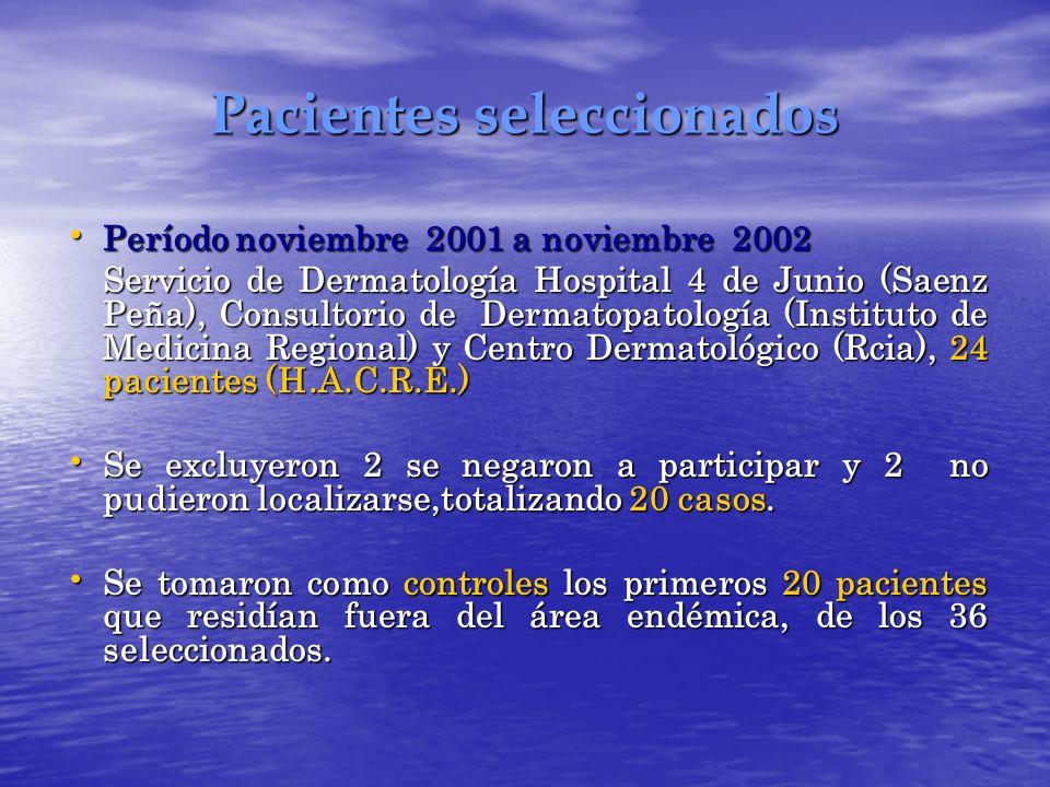 Pacientes seleccionados Período noviembre 2001 a noviembre 2002 Período noviembre 2001 a noviembre 2002 Servicio de Dermatología Hospital 4 de Junio (