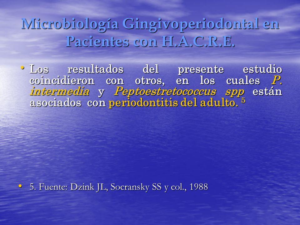 Microbiología Gingivoperiodontal en Pacientes con H.A.C.R.E. Los resultados del presente estudio coincidieron con otros, en los cuales P. intermedia y