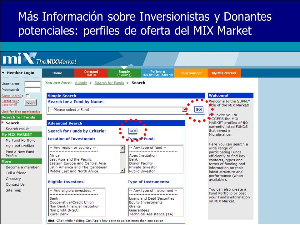 10 Más Información sobre Inversionistas y Donantes potenciales: perfiles de oferta del MIX Market