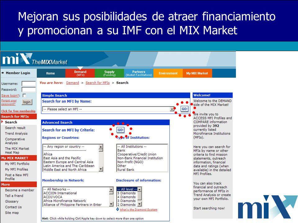 13 Mejoran sus posibilidades de atraer financiamiento y promocionan a su IMF con el MIX Market