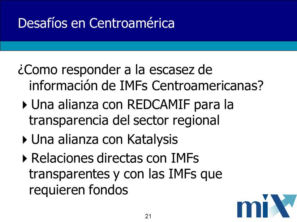 21 Desafíos en Centroamérica ¿Como responder a la escasez de información de IMFs Centroamericanas? Una alianza con REDCAMIF para la transparencia del