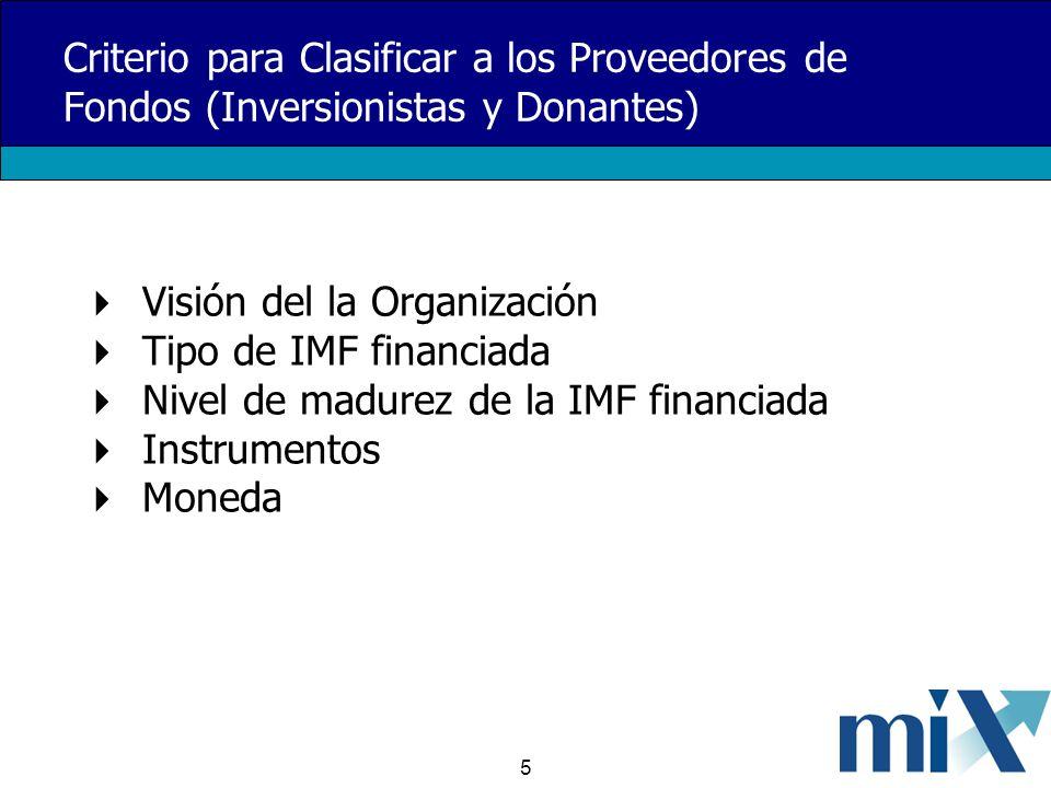 5 Criterio para Clasificar a los Proveedores de Fondos (Inversionistas y Donantes) Visión del la Organización Tipo de IMF financiada Nivel de madurez de la IMF financiada Instrumentos Moneda