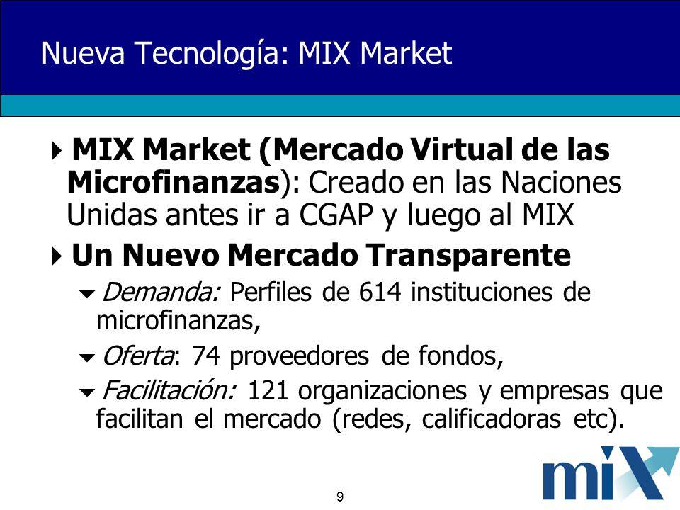 9 Nueva Tecnología: MIX Market MIX Market (Mercado Virtual de las Microfinanzas): Creado en las Naciones Unidas antes ir a CGAP y luego al MIX Un Nuevo Mercado Transparente Demanda: Perfiles de 614 instituciones de microfinanzas, Oferta: 74 proveedores de fondos, Facilitación: 121 organizaciones y empresas que facilitan el mercado (redes, calificadoras etc).