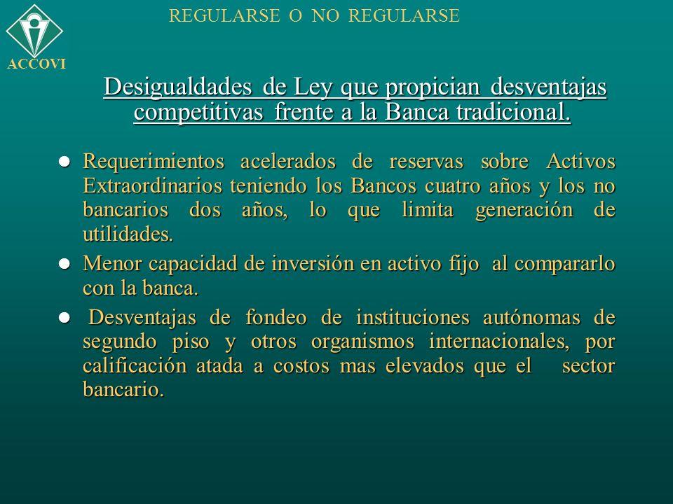 Requerimientos acelerados de reservas sobre Activos Extraordinarios teniendo los Bancos cuatro años y los no bancarios dos años, lo que limita generac