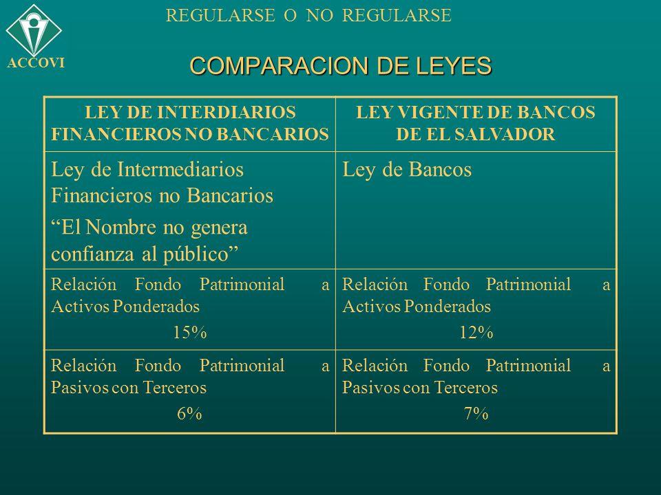 COMPARACION DE LEYES LEY DE INTERDIARIOS FINANCIEROS NO BANCARIOS LEY VIGENTE DE BANCOS DE EL SALVADOR Ley de Intermediarios Financieros no Bancarios