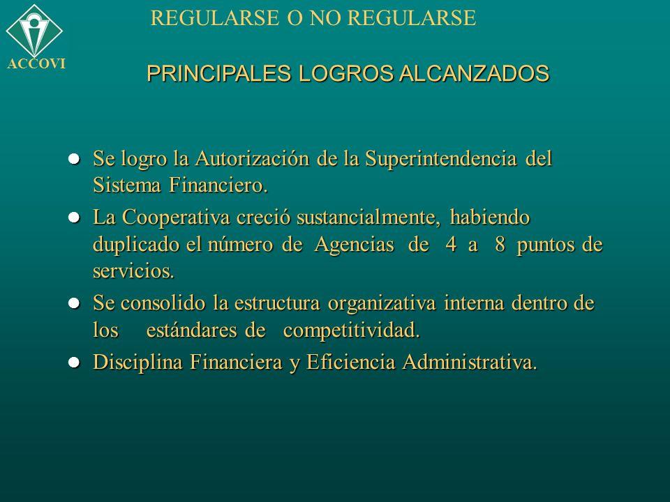 PRINCIPALES LOGROS ALCANZADOS ACCOVI REGULARSE O NO REGULARSE Se logro la Autorización de la Superintendencia del Sistema Financiero. Se logro la Auto