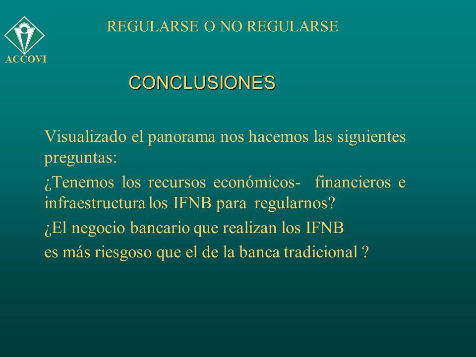 CONCLUSIONES Visualizado el panorama nos hacemos las siguientes preguntas: ¿Tenemos los recursos económicos- financieros e infraestructura los IFNB pa