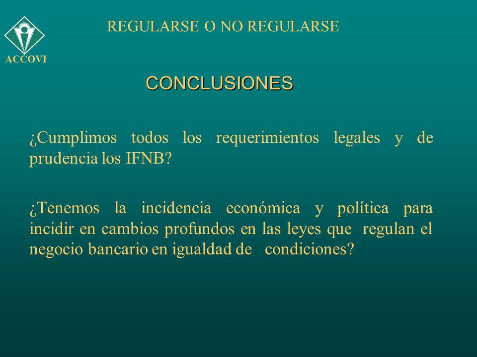 CONCLUSIONES ¿Cumplimos todos los requerimientos legales y de prudencia los IFNB? ¿Tenemos la incidencia económica y política para incidir en cambios