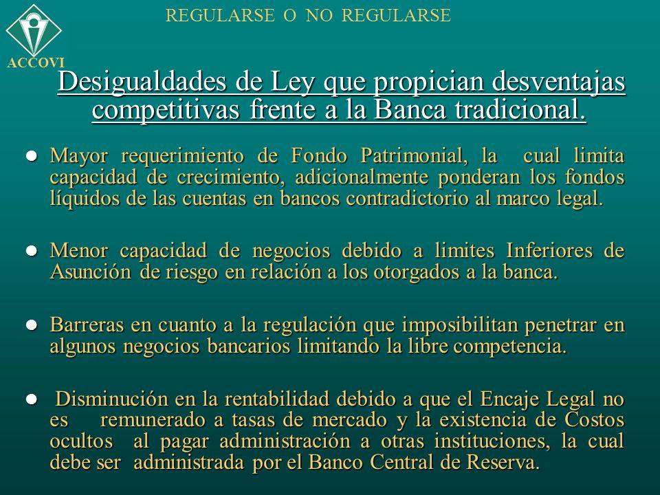 Mayor requerimiento de Fondo Patrimonial, la cual limita capacidad de crecimiento, adicionalmente ponderan los fondos líquidos de las cuentas en banco